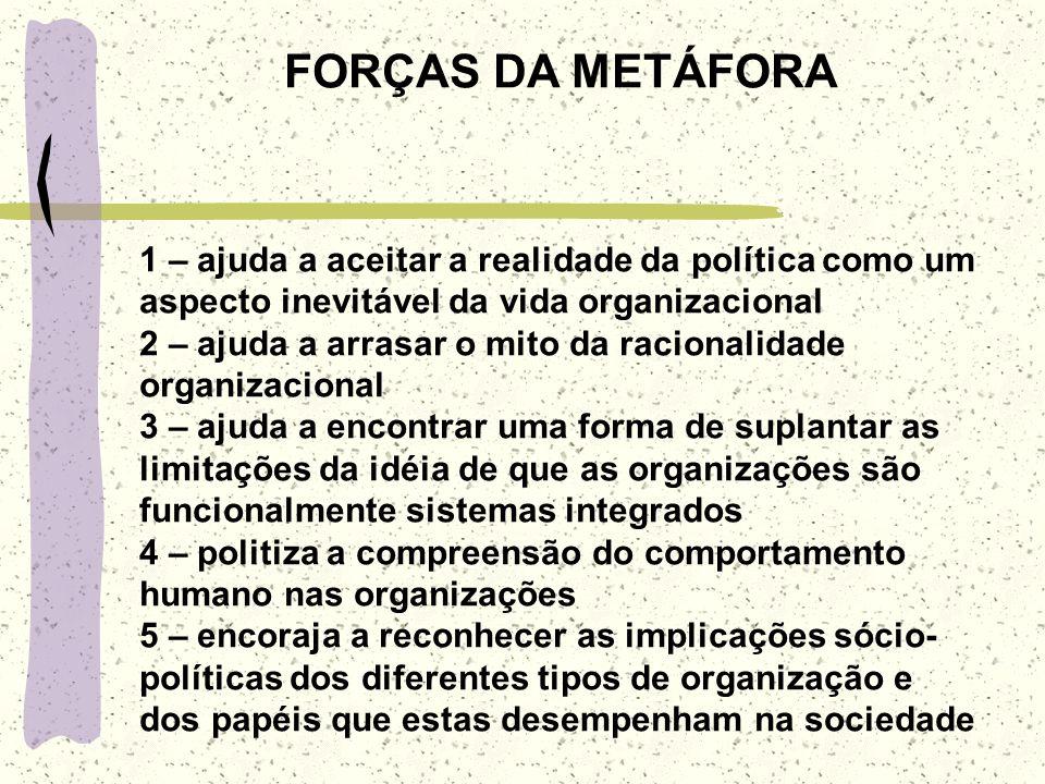FORÇAS DA METÁFORA 1 – ajuda a aceitar a realidade da política como um aspecto inevitável da vida organizacional.
