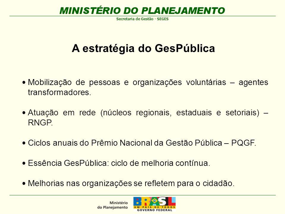 A estratégia do GesPública