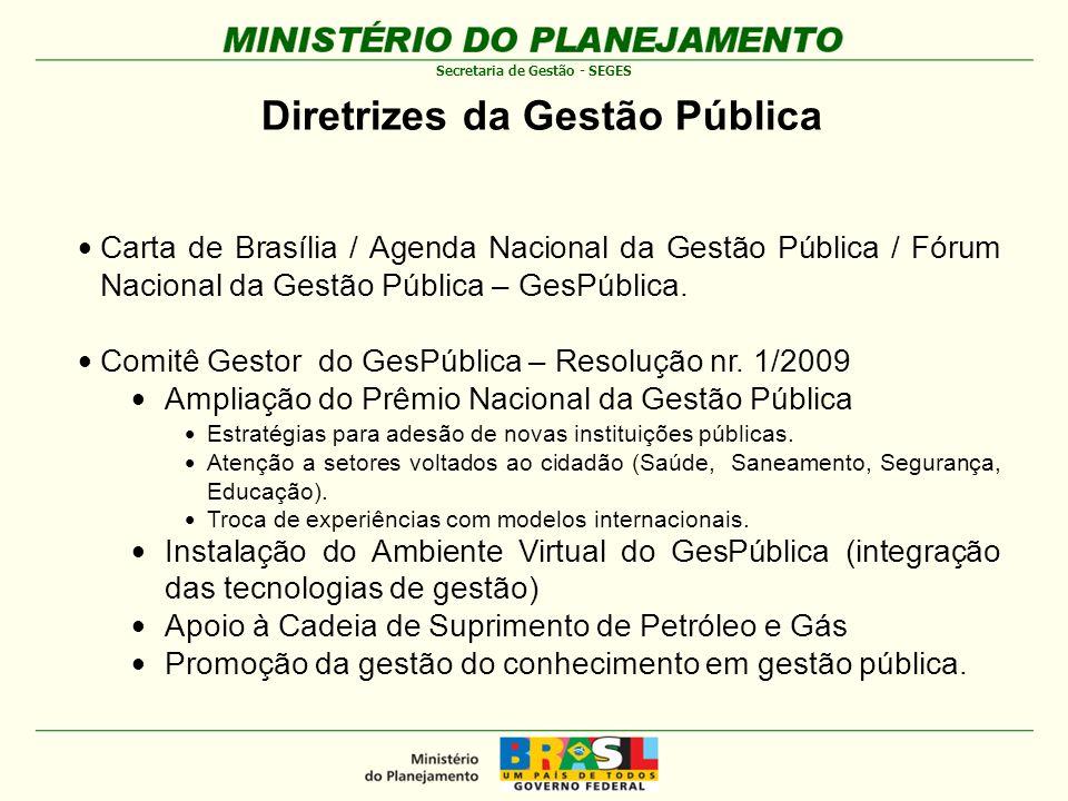 Diretrizes da Gestão Pública
