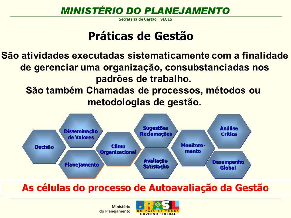 Práticas de Gestão São atividades executadas sistematicamente com a finalidade. de gerenciar uma organização, consubstanciadas nos.
