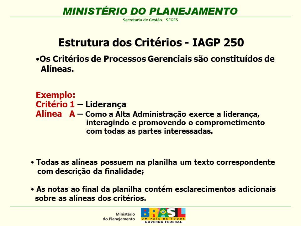 Estrutura dos Critérios - IAGP 250