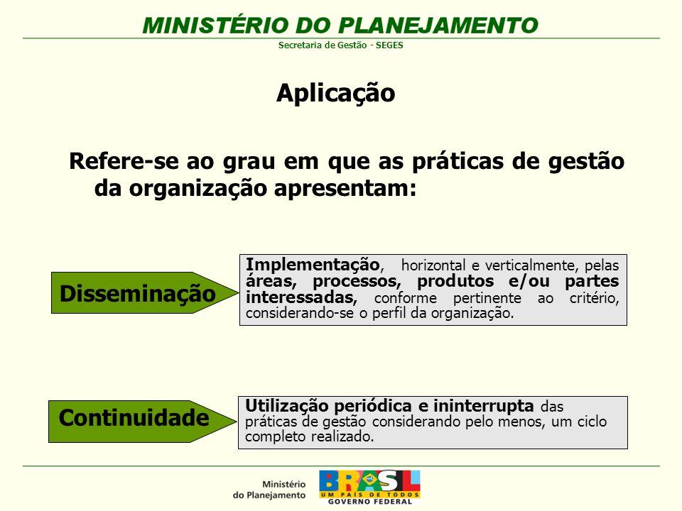 Aplicação Refere-se ao grau em que as práticas de gestão da organização apresentam: