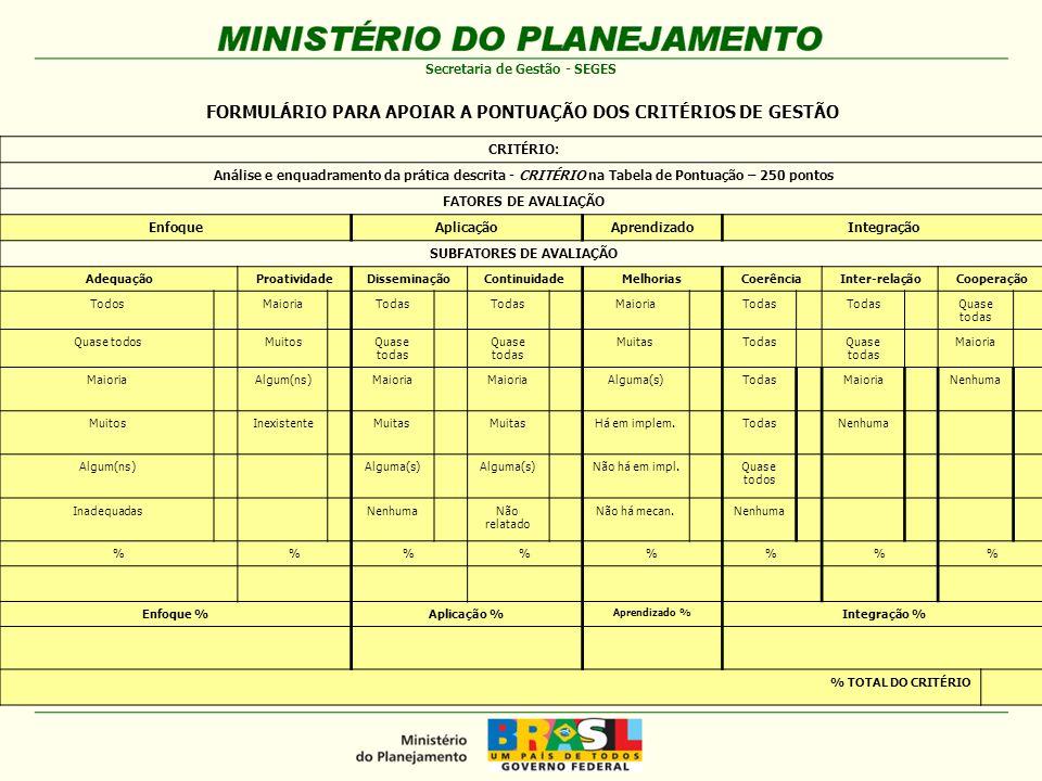 67 FORMULÁRIO PARA APOIAR A PONTUAÇÃO DOS CRITÉRIOS DE GESTÃO