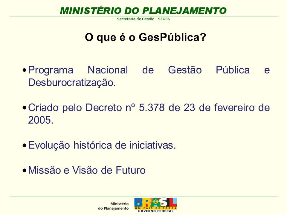 O que é o GesPública Programa Nacional de Gestão Pública e Desburocratização. Criado pelo Decreto nº 5.378 de 23 de fevereiro de 2005.