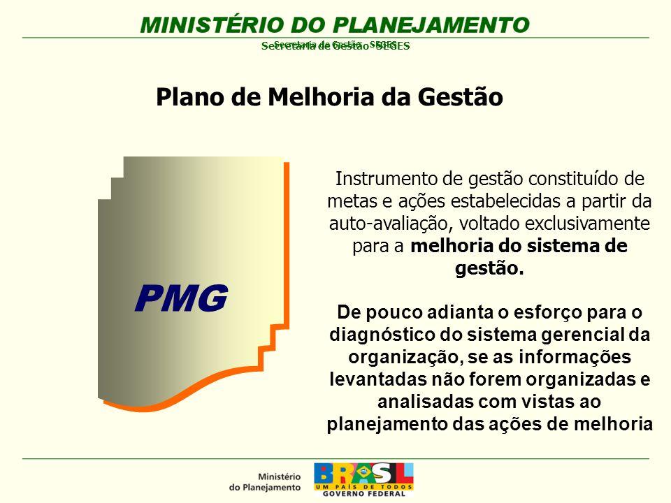 Secretaria de Gestão -SEGES Plano de Melhoria da Gestão