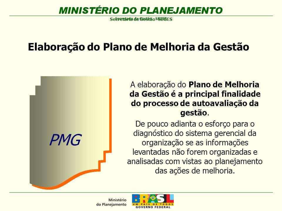 Secretaria de Gestão -SEGES Elaboração do Plano de Melhoria da Gestão