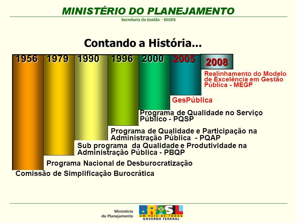 1) O papel do cidadão e do controle social em 1956 e 1979.