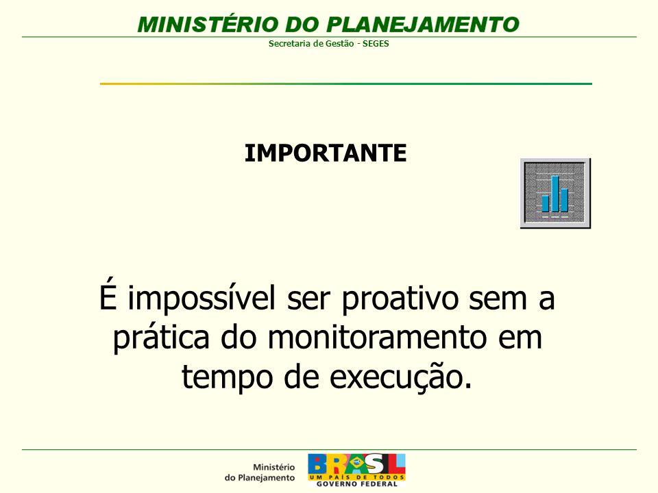 IMPORTANTE É impossível ser proativo sem a prática do monitoramento em tempo de execução. 90