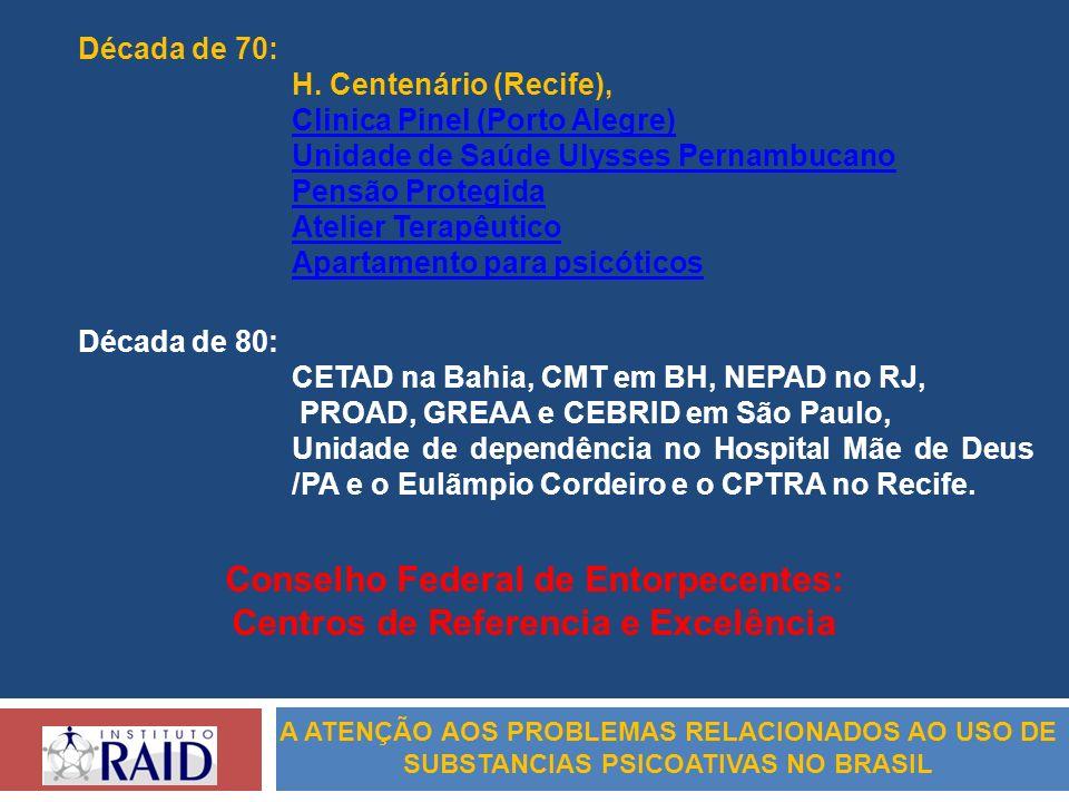 Conselho Federal de Entorpecentes: Centros de Referencia e Excelência