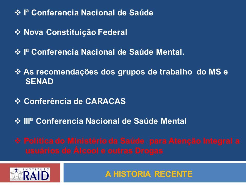 Iª Conferencia Nacional de Saúde