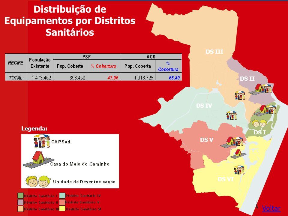 Distribuição de Equipamentos por Distritos Sanitários