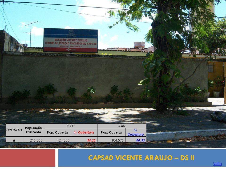 CAPSAD VICENTE ARAUJO – DS II