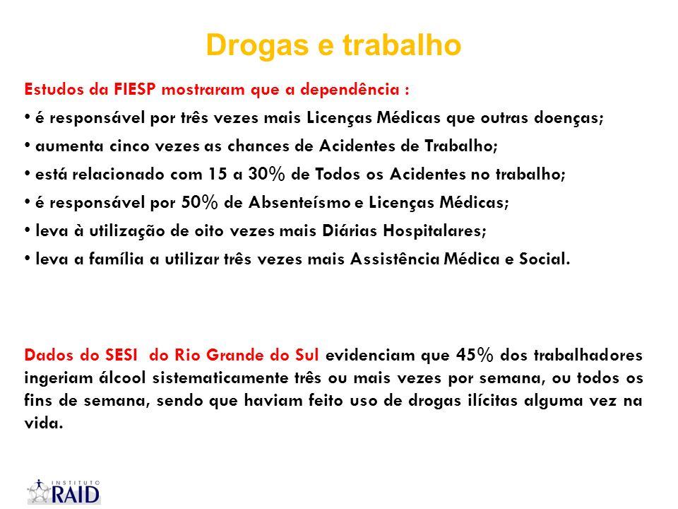 Drogas e trabalho Estudos da FIESP mostraram que a dependência :