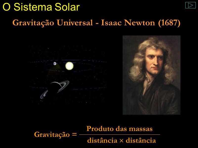 O Sistema Solar Gravitação Universal - Isaac Newton (1687)