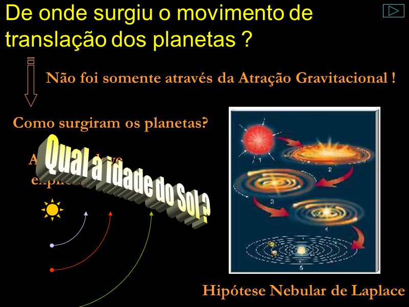 De onde surgiu o movimento de translação dos planetas