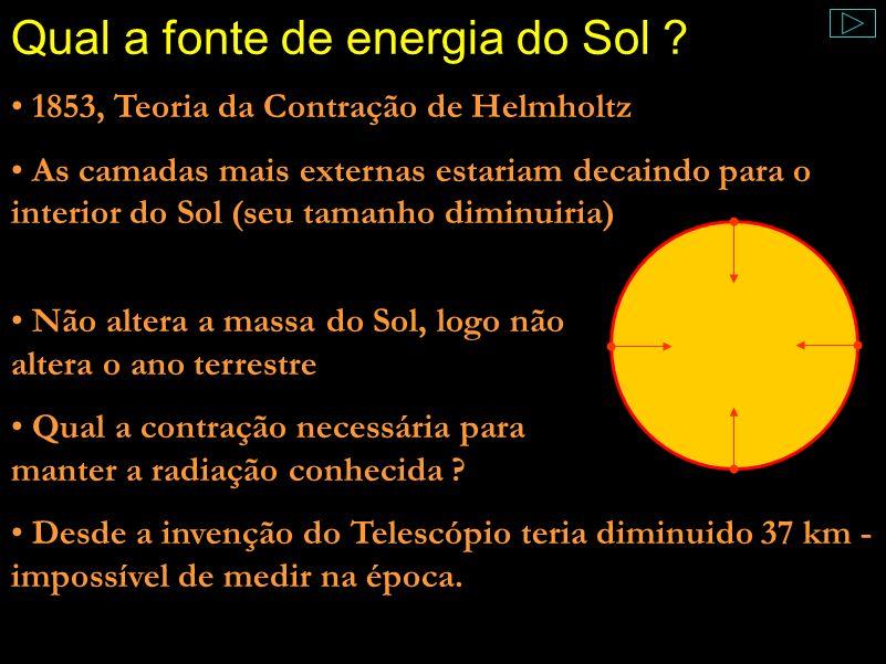 Qual a fonte de energia do Sol