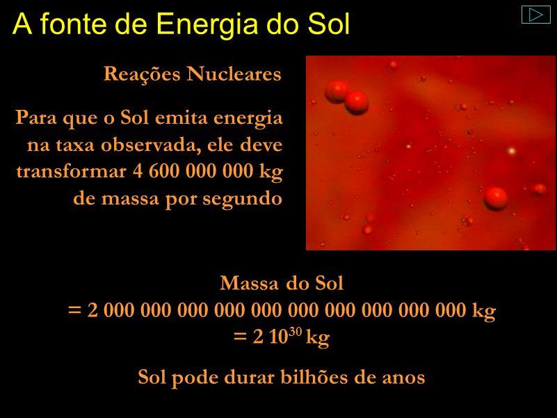 A fonte de Energia do Sol