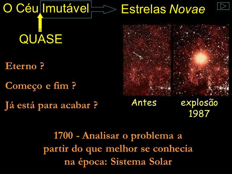 Estrelas Novae O Céu Imutável QUASE Eterno Começo e fim