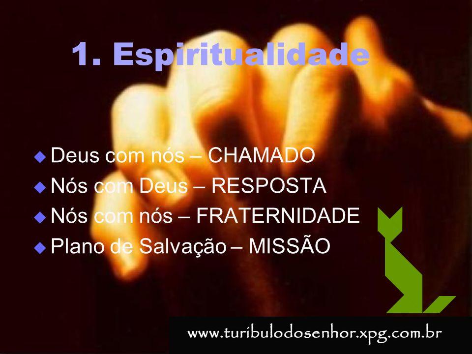 1. Espiritualidade Deus com nós – CHAMADO Nós com Deus – RESPOSTA