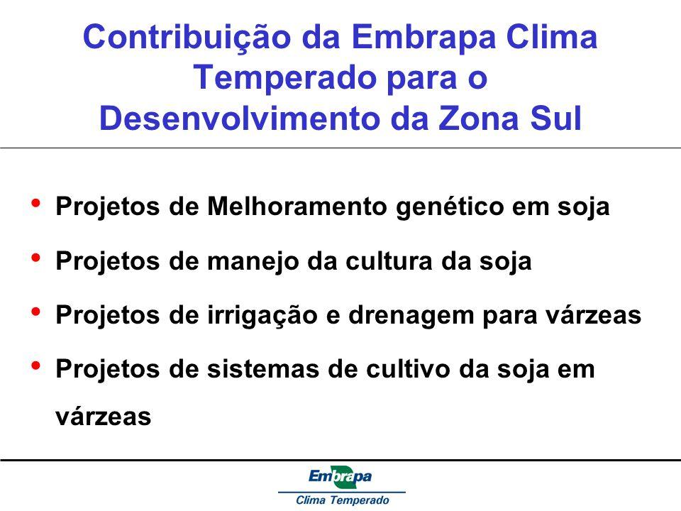 Contribuição da Embrapa Clima Temperado para o Desenvolvimento da Zona Sul