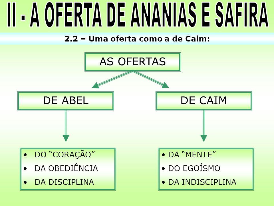 II - A OFERTA DE ANANIAS E SAFIRA 2.2 – Uma oferta como a de Caim: