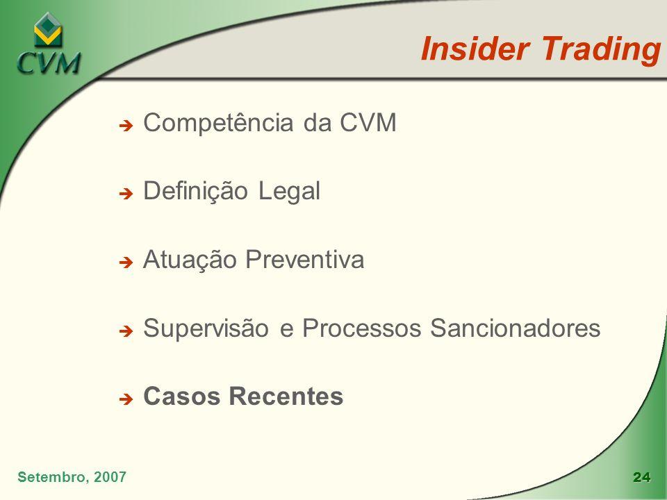 Insider Trading Competência da CVM Definição Legal Atuação Preventiva