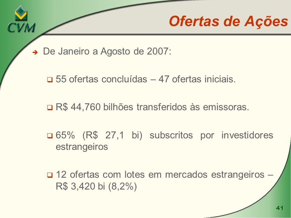 Ofertas de Ações De Janeiro a Agosto de 2007: