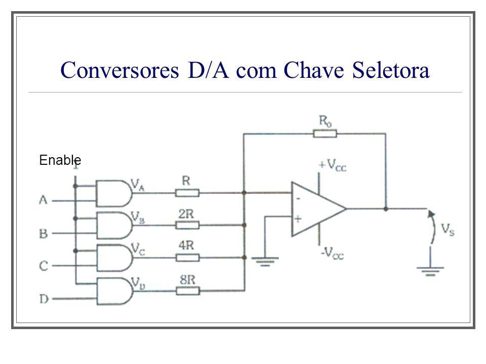 Conversores D/A com Chave Seletora