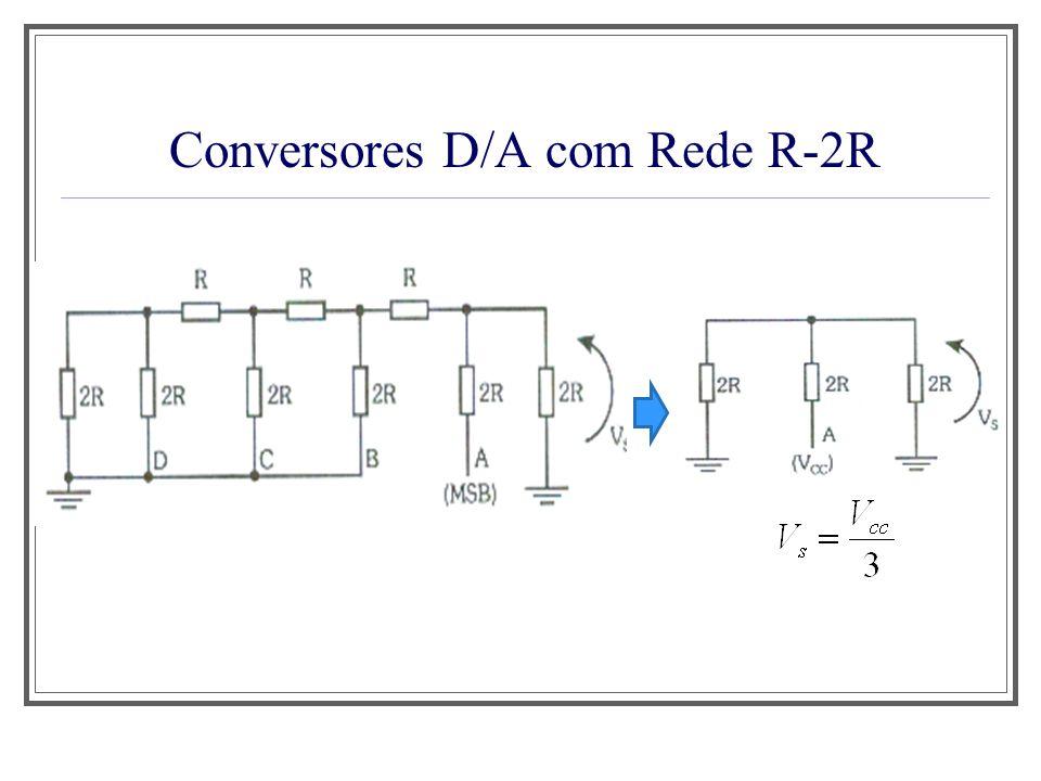 Conversores D/A com Rede R-2R