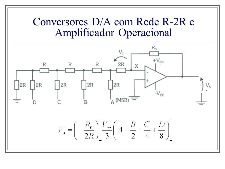 Conversores D/A com Rede R-2R e Amplificador Operacional