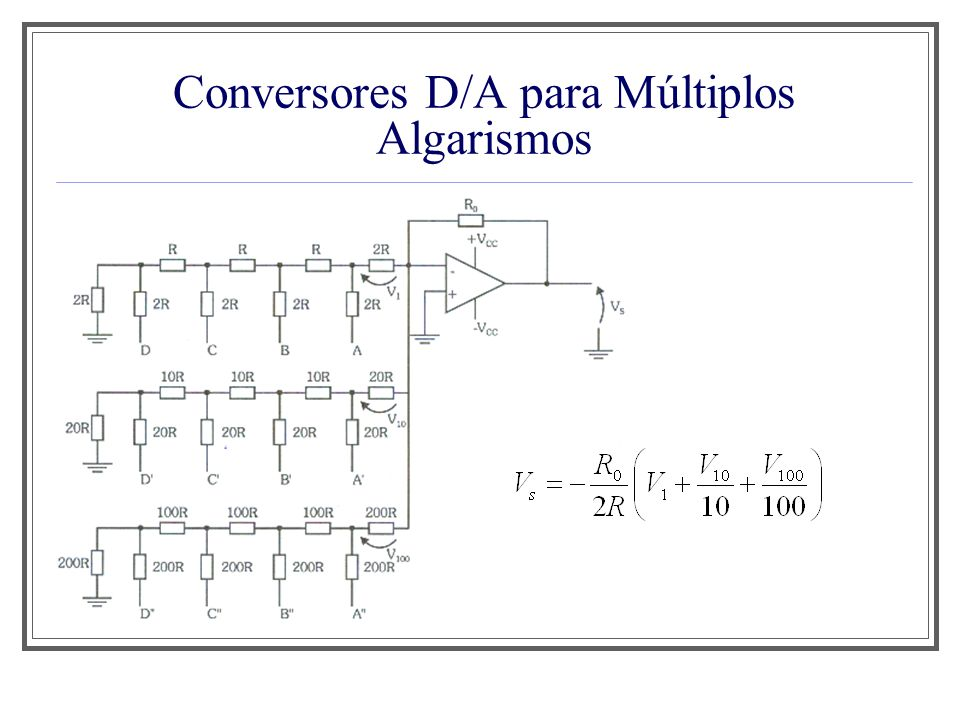 Conversores D/A para Múltiplos Algarismos