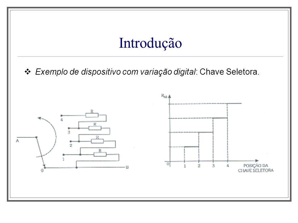 Aula 1 Introdução Exemplo de dispositivo com variação digital: Chave Seletora.