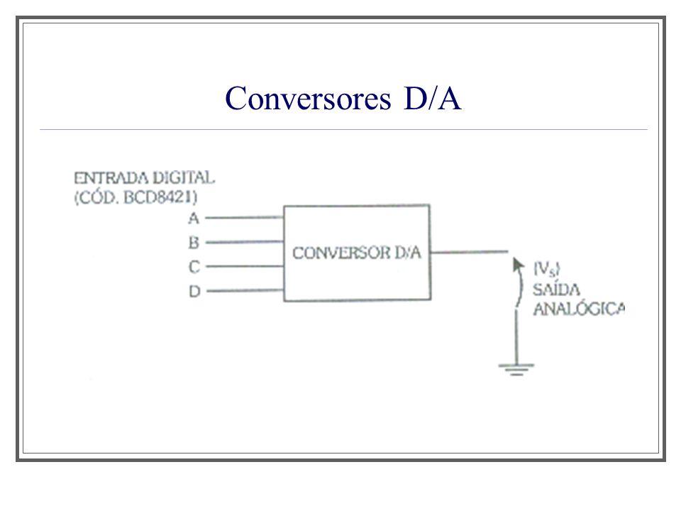 Aula 1 Conversores D/A