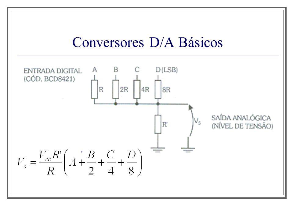Conversores D/A Básicos
