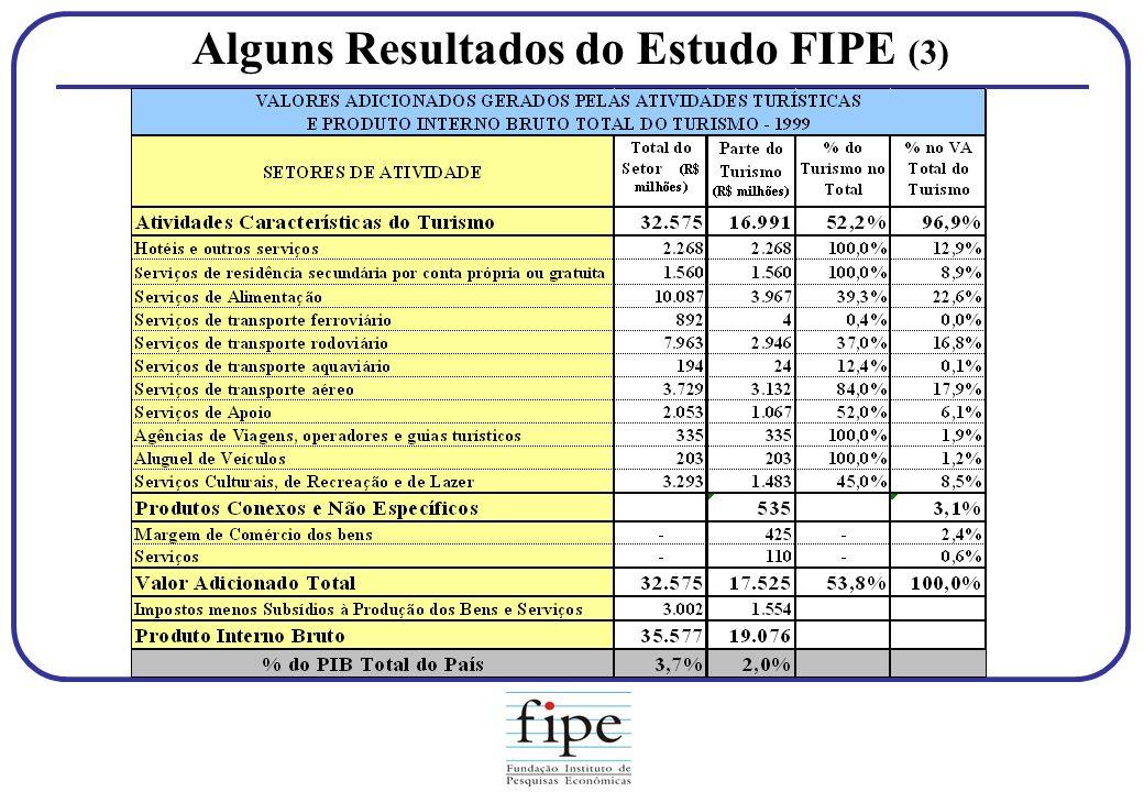 Alguns Resultados do Estudo FIPE (3)