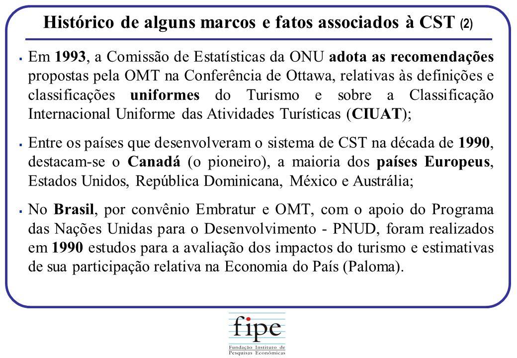 Histórico de alguns marcos e fatos associados à CST (2)