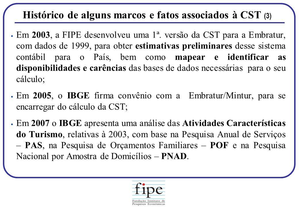 Histórico de alguns marcos e fatos associados à CST (3)