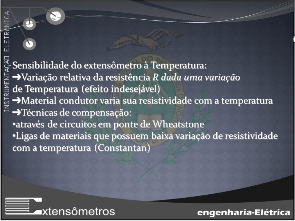 SENSIBILIDADE DO EXTENS.