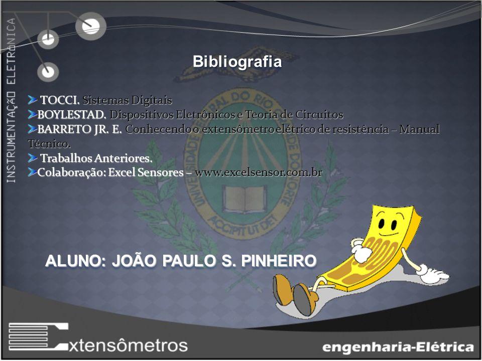 ALUNO: JOÃO PAULO S. PINHEIRO