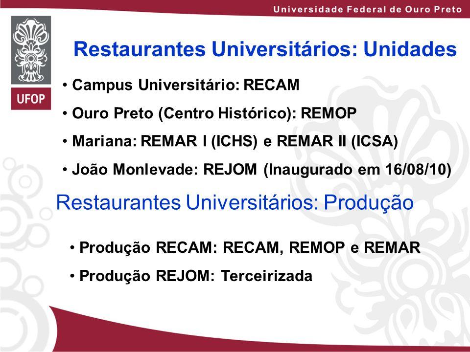 Restaurantes Universitários: Unidades