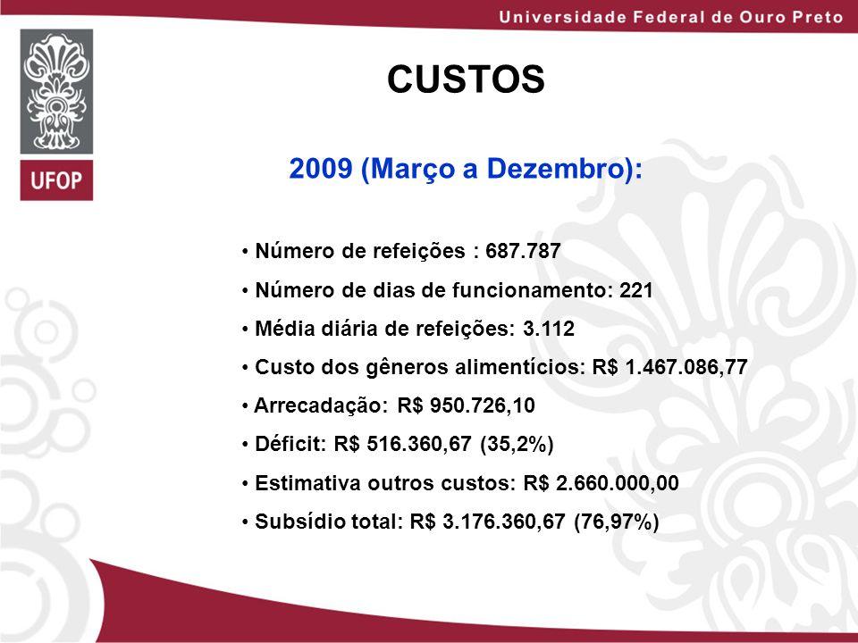 CUSTOS 2009 (Março a Dezembro): Número de refeições : 687.787