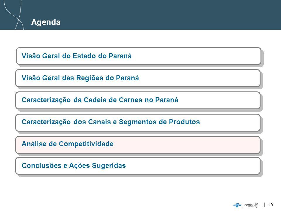 Agenda Visão Geral do Estado do Paraná