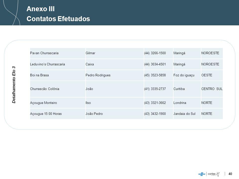 Anexo III Contatos Efetuados Detalhamento Elo 3 Pavan Churrascaria