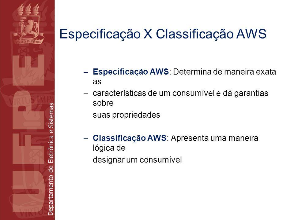 Especificação X Classificação AWS