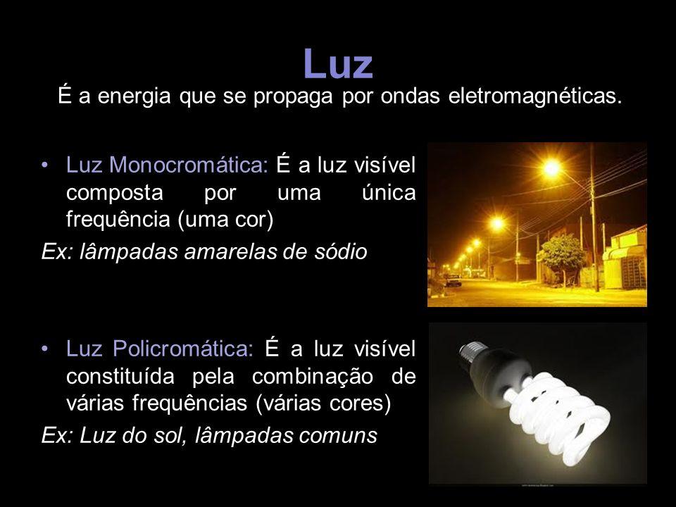 Luz É a energia que se propaga por ondas eletromagnéticas.
