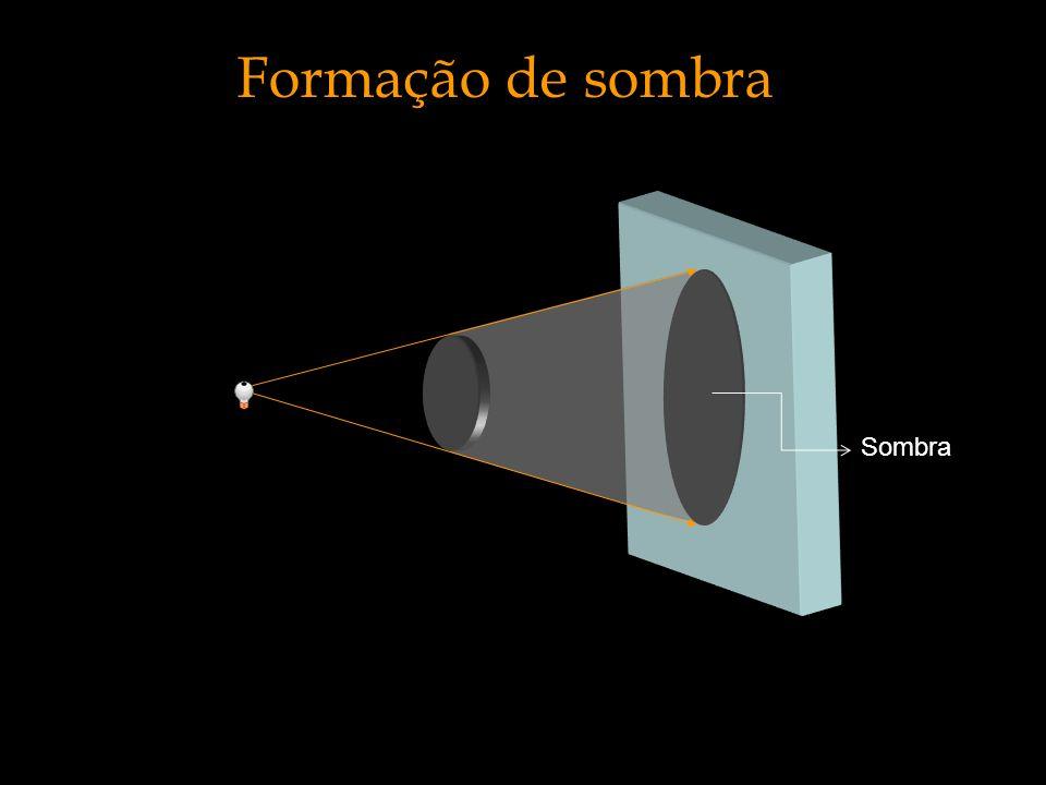 Formação de sombra Sombra