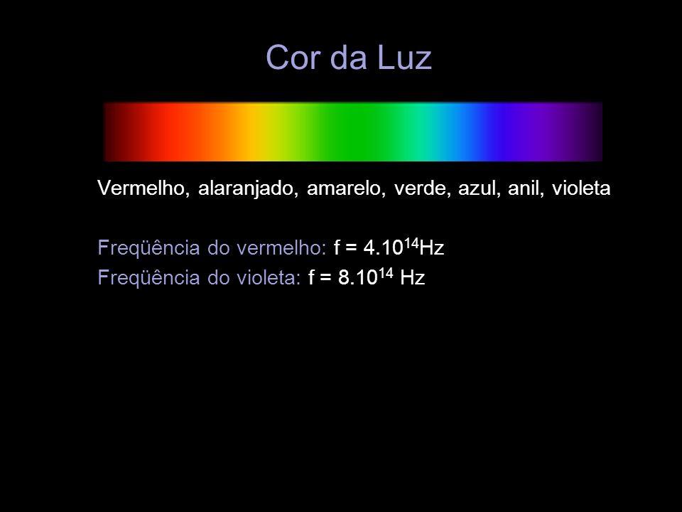 Cor da Luz Vermelho, alaranjado, amarelo, verde, azul, anil, violeta