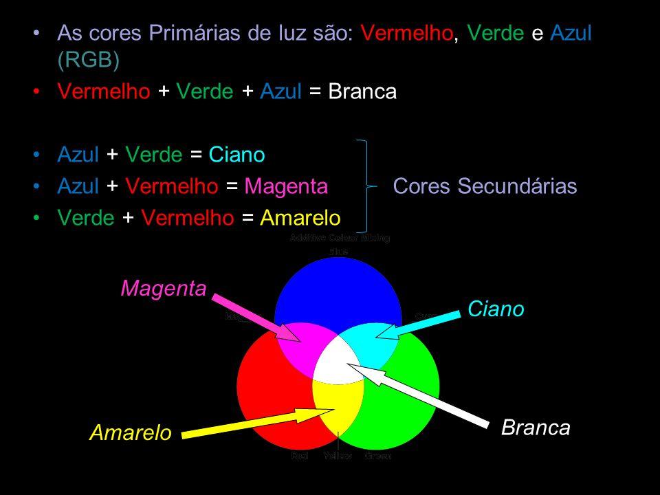 As cores Primárias de luz são: Vermelho, Verde e Azul (RGB)