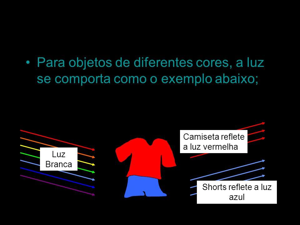 Shorts reflete a luz azul