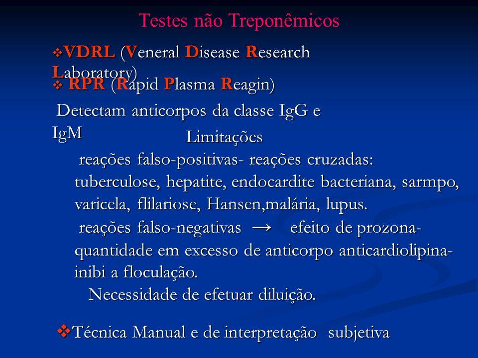 Testes não Treponêmicos